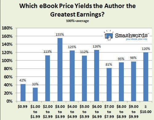 book-price
