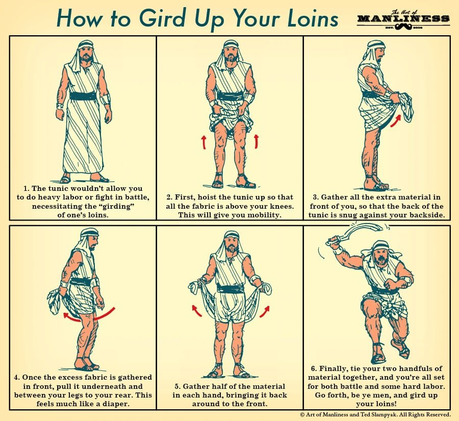 Gird Your Loins - The art of trying up a toga so that one could work or fight