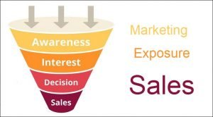 Marketing, Exposure and Sales